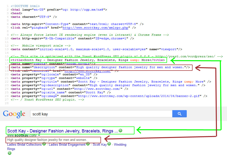 How Can a Jewelry Website Improve Their Google Rankings? - BIG Network